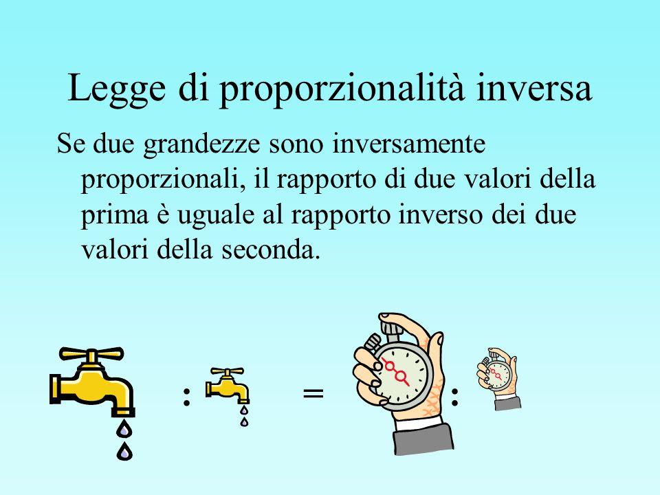 Legge di proporzionalità inversa Se due grandezze sono inversamente proporzionali, il rapporto di due valori della prima è uguale al rapporto inverso