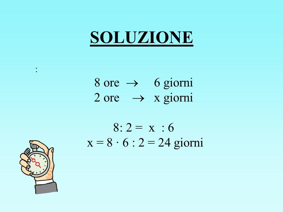 SOLUZIONE : 8 ore 6 giorni 2 ore x giorni 8: 2 = x : 6 x = 8 · 6 : 2 = 24 giorni