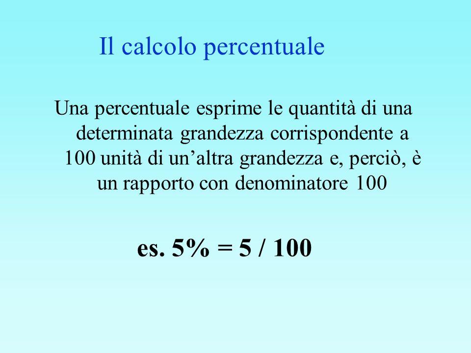Il calcolo percentuale Una percentuale esprime le quantità di una determinata grandezza corrispondente a 100 unità di unaltra grandezza e, perciò, è u