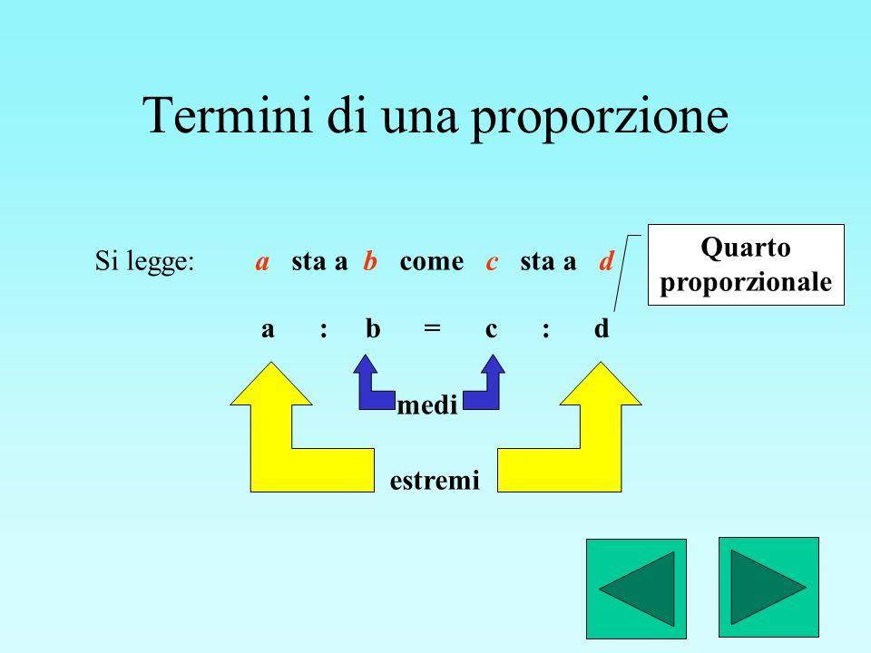 Termini di una proporzione a : b = c : d Si legge: a sta a b come c sta a d Quarto proporzionale medi estremi