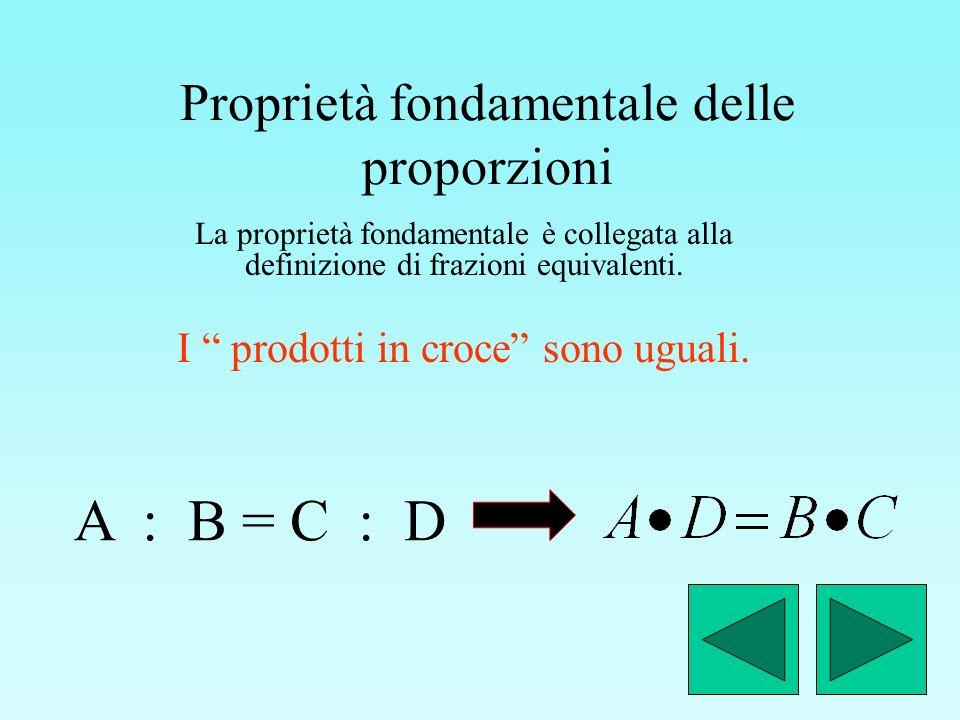 Proprietà fondamentale delle proporzioni La proprietà fondamentale è collegata alla definizione di frazioni equivalenti. I prodotti in croce sono ugua