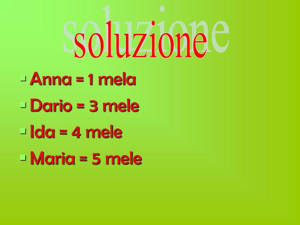 Anna = 1 mela Anna = 1 mela Dario = 3 mele Dario = 3 mele Ida = 4 mele Ida = 4 mele Maria = 5 mele Maria = 5 mele