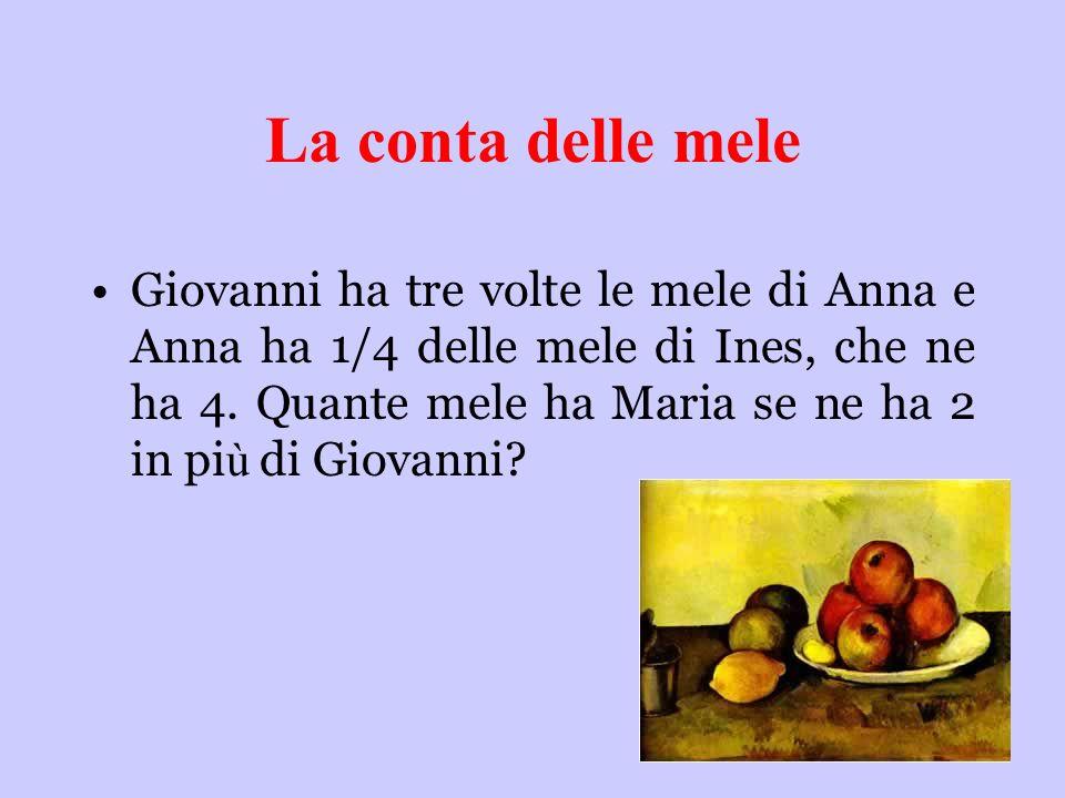 La conta delle mele Giovanni ha tre volte le mele di Anna e Anna ha 1/4 delle mele di Ines, che ne ha 4.
