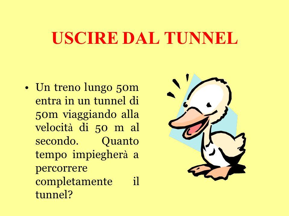 USCIRE DAL TUNNEL Un treno lungo 50m entra in un tunnel di 50m viaggiando alla velocit à di 50 m al secondo. Quanto tempo impiegher à a percorrere com