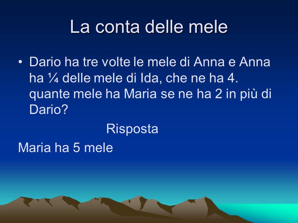 La conta delle mele Dario ha tre volte le mele di Anna e Anna ha ¼ delle mele di Ida, che ne ha 4. quante mele ha Maria se ne ha 2 in più di Dario? Ri