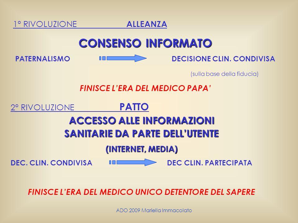 ADO 2009 Mariella Immacolato 1° RIVOLUZIONE ALLEANZA CONSENSO INFORMATO PATERNALISMO DECISIONE CLIN. CONDIVISA (sulla base della fiducia) FINISCE LERA