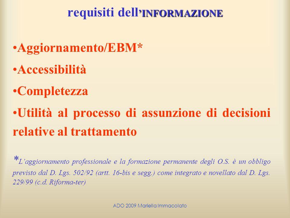 ADO 2009 Mariella Immacolato INFORMAZIONE requisiti dell INFORMAZIONE Aggiornamento/EBM* Accessibilità Completezza Utilità al processo di assunzione d