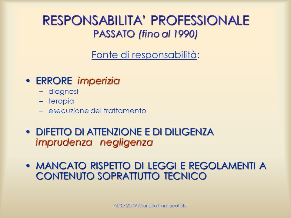 ADO 2009 Mariella Immacolato RESPONSABILITA PROFESSIONALE PASSATO (fino al 1990) Fonte di responsabilità: ERRORE imperiziaERRORE imperizia –diagnosi –