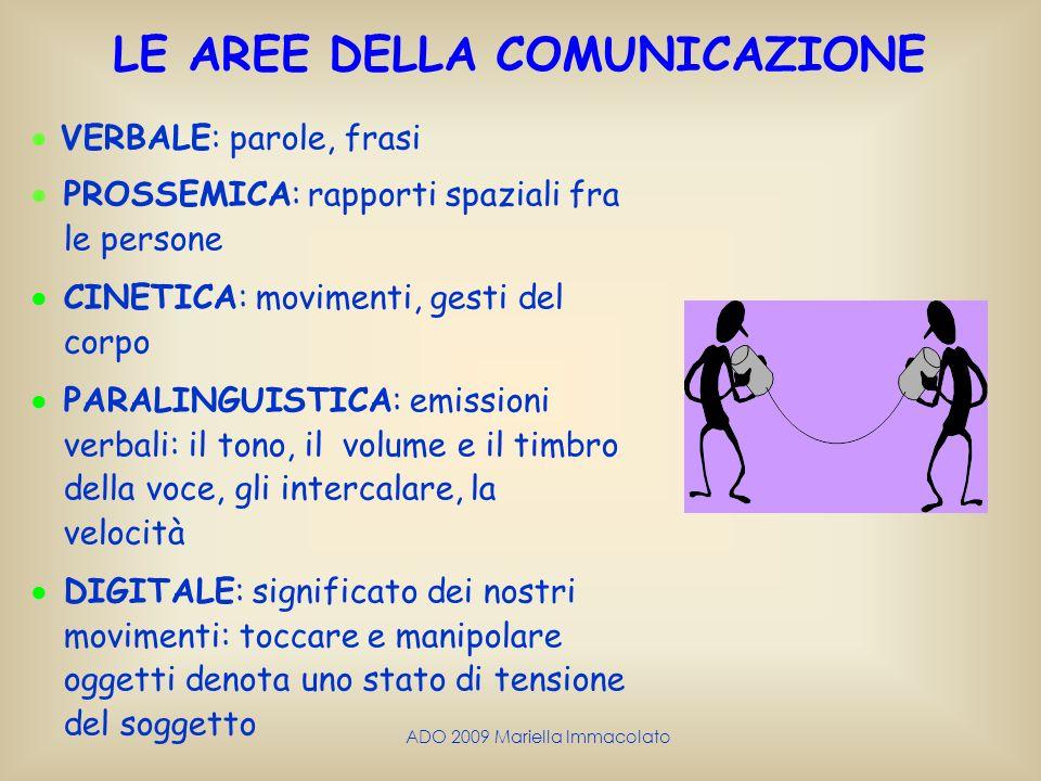 ADO 2009 Mariella Immacolato LE AREE DELLA COMUNICAZIONE VERBALE: parole, frasi PROSSEMICA: rapporti spaziali fra le persone CINETICA: movimenti, gest