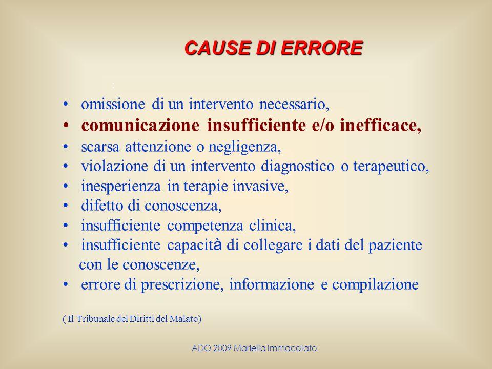 ADO 2009 Mariella Immacolato : omissione di un intervento necessario, comunicazione insufficiente e/o inefficace, scarsa attenzione o negligenza, viol