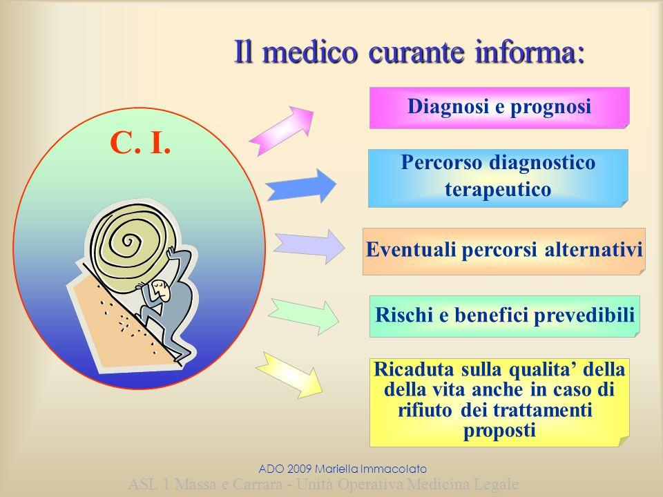 ADO 2009 Mariella Immacolato Il medico curante informa: Percorso diagnostico terapeutico Eventuali percorsi alternativi Rischi e benefici prevedibili