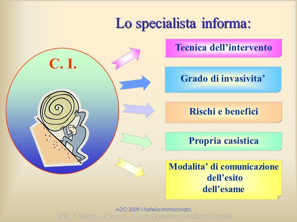 ADO 2009 Mariella Immacolato Lo specialista informa: Grado di invasivita Rischi e benefici Propria casistica C. I. ASL 1 Massa e Carrara - Unità Opera