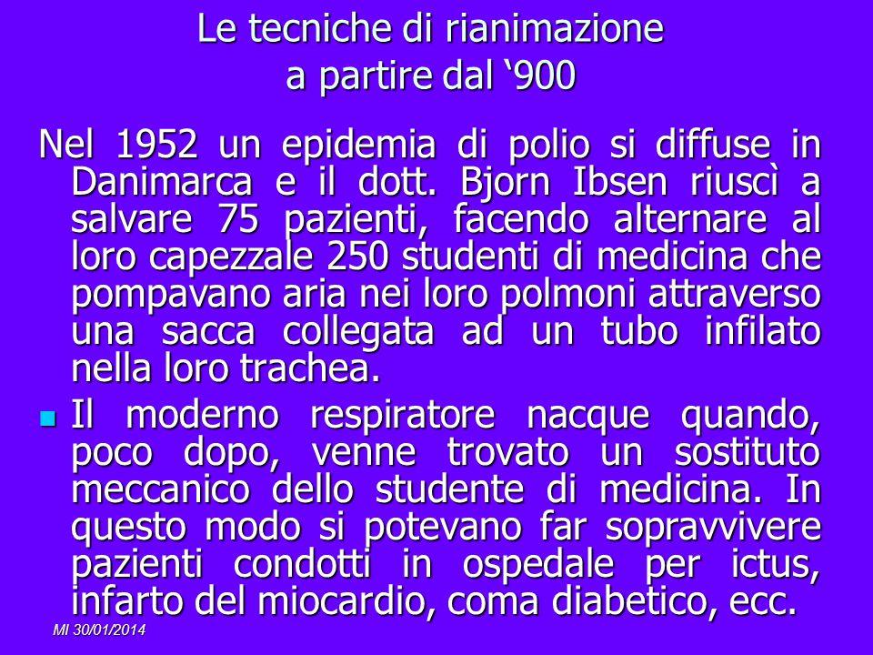 MI 30/01/2014 Le tecniche di rianimazione a partire dal 900 Nel 1952 un epidemia di polio si diffuse in Danimarca e il dott. Bjorn Ibsen riuscì a salv