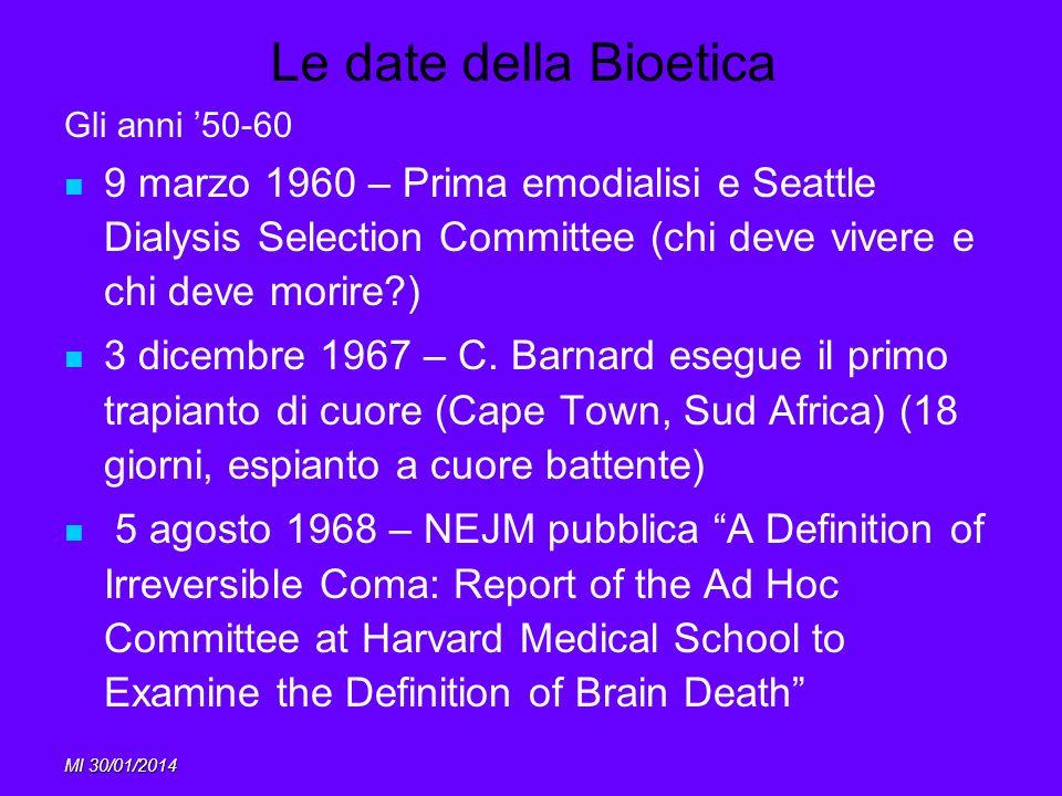 MI 30/01/2014 Le date della Bioetica Gli anni 50-60 9 marzo 1960 – Prima emodialisi e Seattle Dialysis Selection Committee (chi deve vivere e chi deve