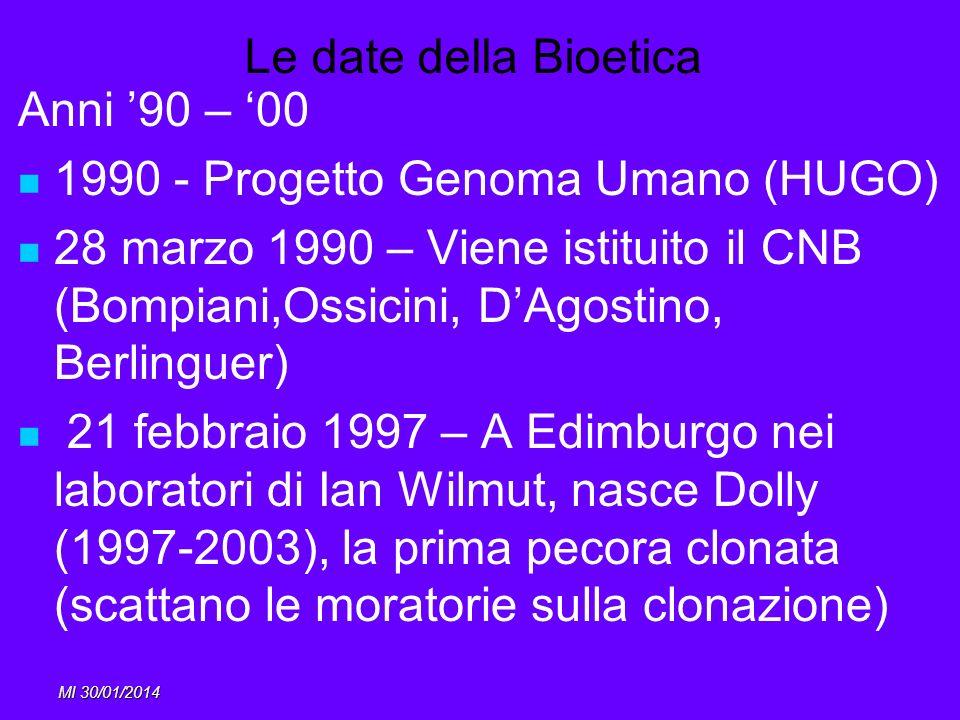 MI 30/01/2014 Le date della Bioetica Anni 90 – 00 1990 - Progetto Genoma Umano (HUGO) 28 marzo 1990 – Viene istituito il CNB (Bompiani,Ossicini, DAgos