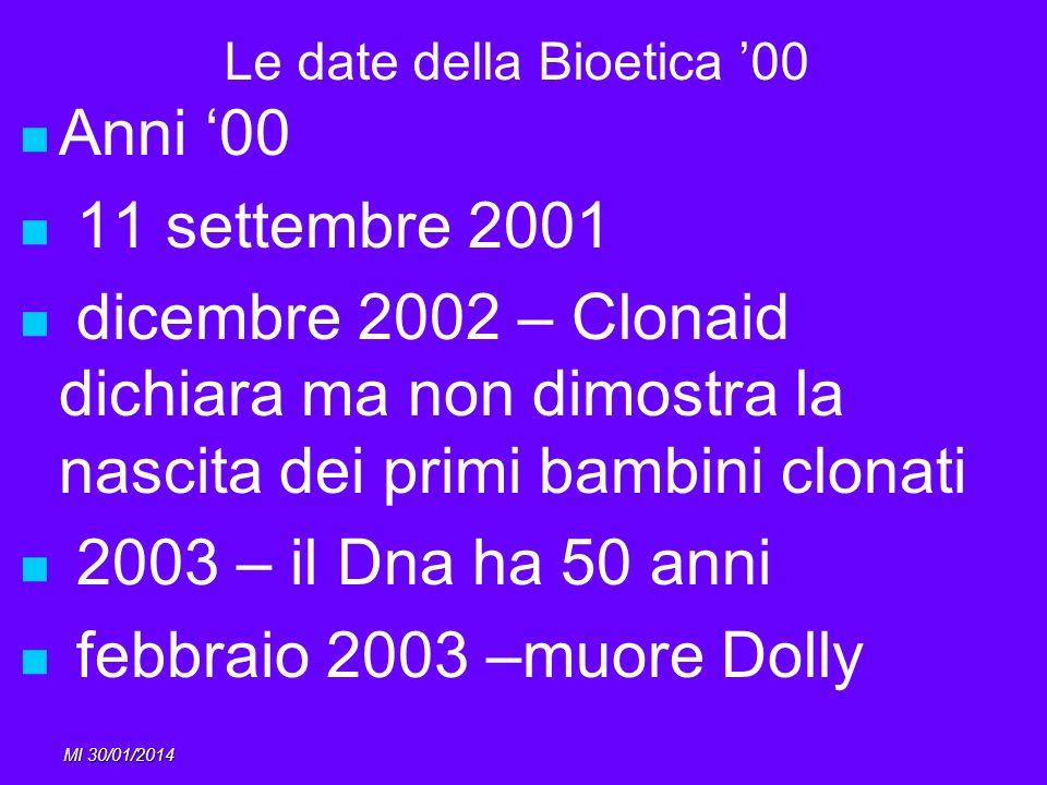 MI 30/01/2014 Le date della Bioetica 00 Anni 00 11 settembre 2001 dicembre 2002 – Clonaid dichiara ma non dimostra la nascita dei primi bambini clonat