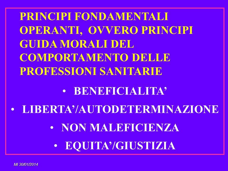 MI 30/01/2014 PRINCIPI FONDAMENTALI OPERANTI, OVVERO PRINCIPI GUIDA MORALI DEL COMPORTAMENTO DELLE PROFESSIONI SANITARIE BENEFICIALITA LIBERTA/AUTODET