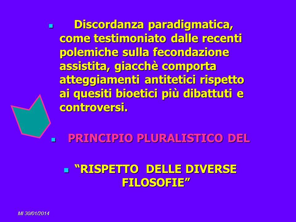 MI 30/01/2014 Discordanza paradigmatica, come testimoniato dalle recenti polemiche sulla fecondazione assistita, giacchè comporta atteggiamenti antite