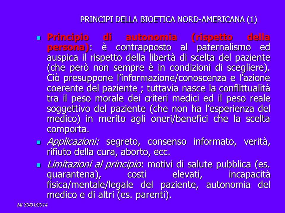 MI 30/01/2014 PRINCIPI DELLA BIOETICA NORD-AMERICANA (1) Principio di autonomia (rispetto della persona): è contrapposto al paternalismo ed auspica il