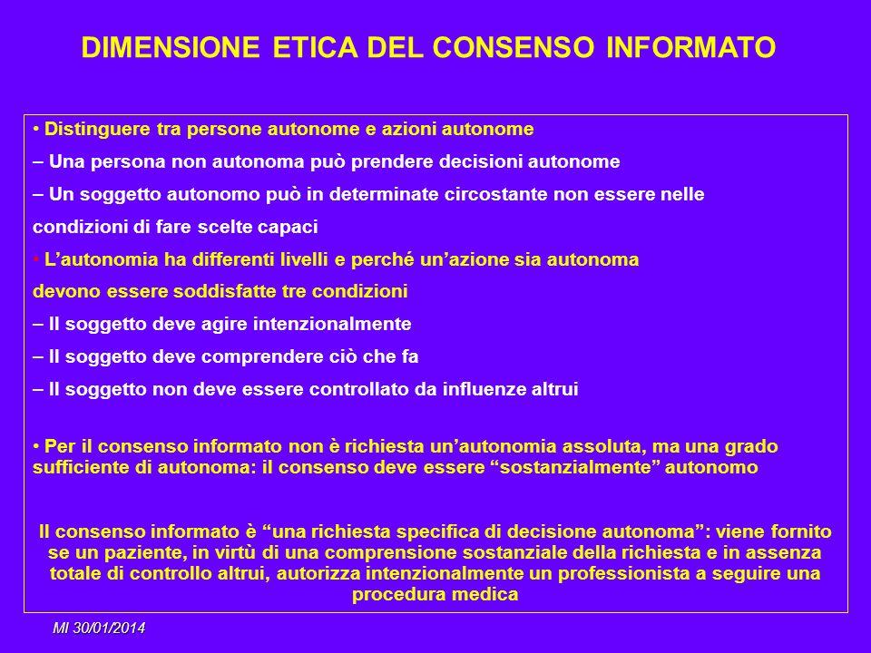 MI 30/01/2014 DIMENSIONE ETICA DEL CONSENSO INFORMATO Distinguere tra persone autonome e azioni autonome – Una persona non autonoma può prendere decis