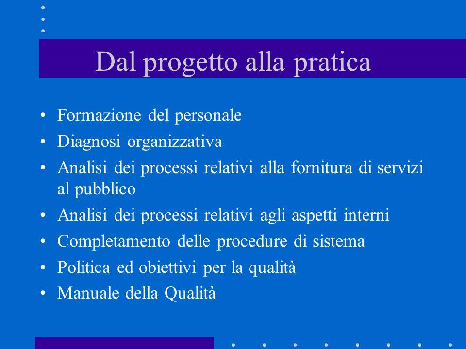 Dal progetto alla pratica Formazione del personale Diagnosi organizzativa Analisi dei processi relativi alla fornitura di servizi al pubblico Analisi dei processi relativi agli aspetti interni Completamento delle procedure di sistema Politica ed obiettivi per la qualità Manuale della Qualità