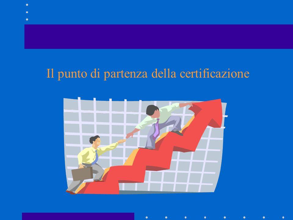 Il punto di partenza della certificazione