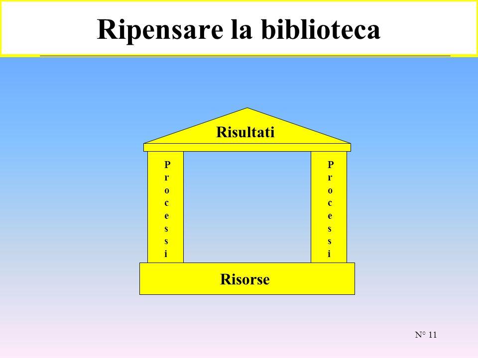 N° 10 Passare alla logica del servizio Biblioteca-contenitoreBiblioteca-servizio