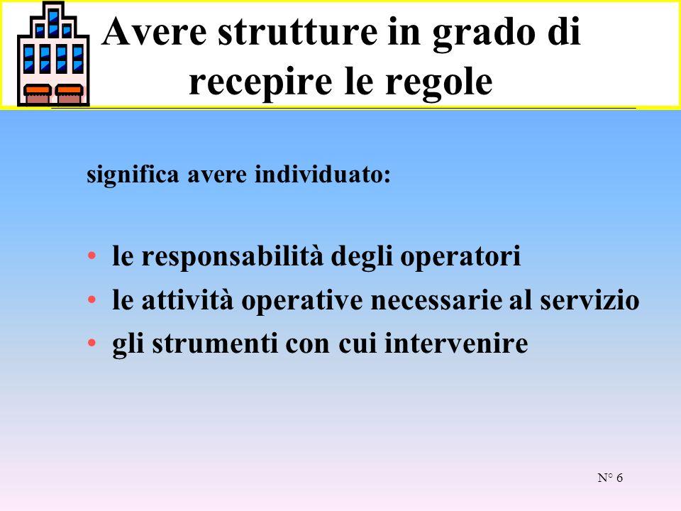 N° 5 Intervenire sulle persone Sugli operatori del servizio Sui fruitori del servizio valutare i bisogni delle persone credere nelle capacità delle pe
