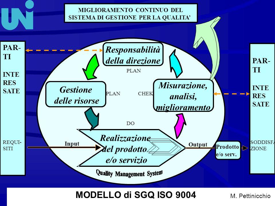10 5 1 Responsabilità della direzione Misurazione, analisi, miglioramento Gestione delle risorse Realizzazione del prodotto e/o servizio MIGLIORAMENTO