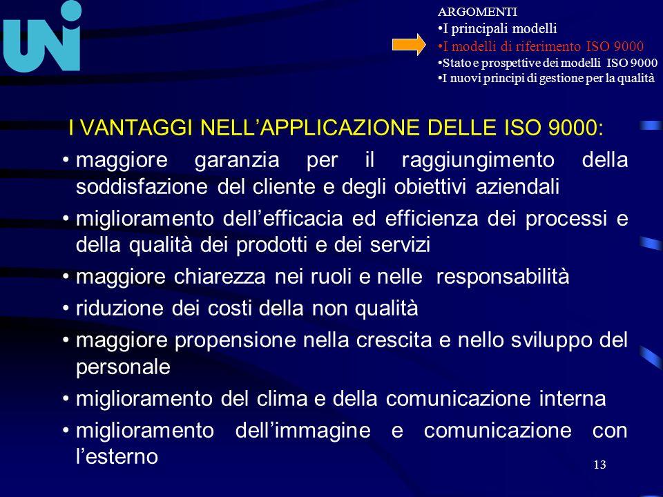 13 I VANTAGGI NELLAPPLICAZIONE DELLE ISO 9000: maggiore garanzia per il raggiungimento della soddisfazione del cliente e degli obiettivi aziendali mig