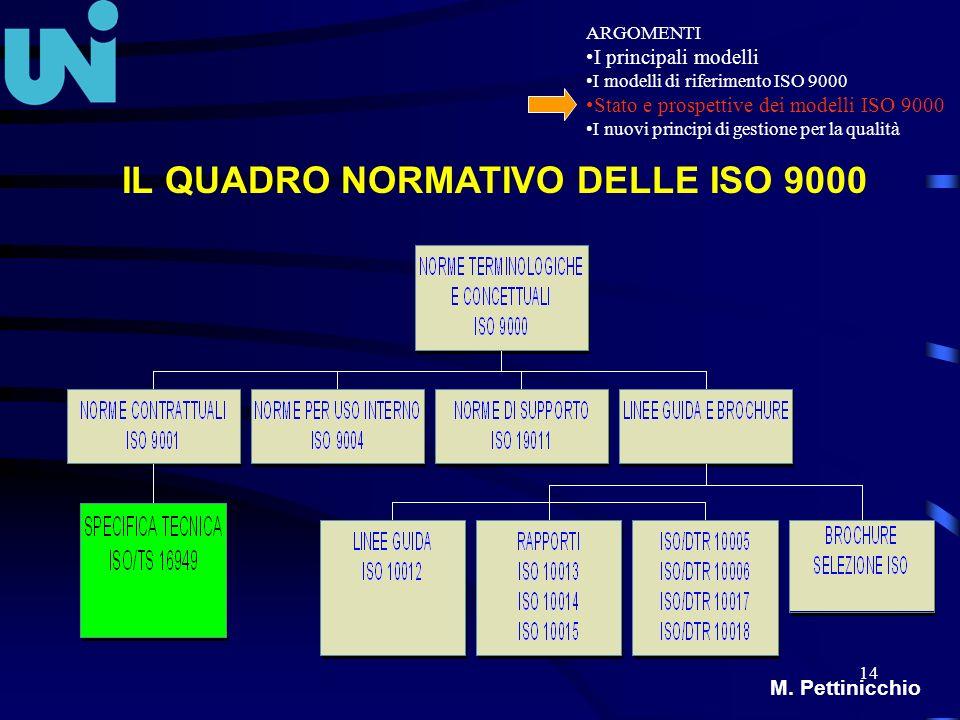 14 ARGOMENTI I principali modelli I modelli di riferimento ISO 9000 Stato e prospettive dei modelli ISO 9000 I nuovi principi di gestione per la quali