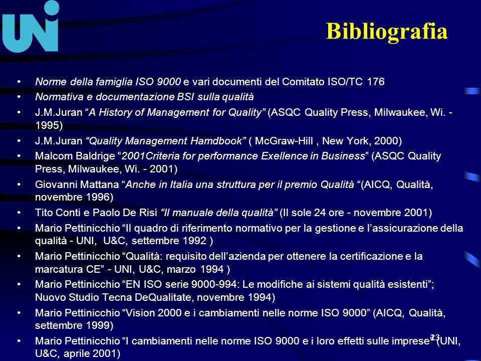 23 13 Bibliografia Norme della famiglia ISO 9000 e vari documenti del Comitato ISO/TC 176 Normativa e documentazione BSI sulla qualità J.M.Juran A His