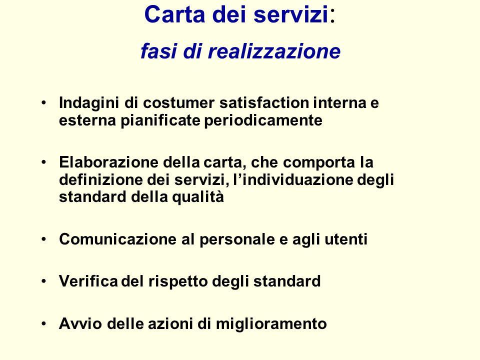 Carta dei servizi : fasi di realizzazione Indagini di costumer satisfaction interna e esterna pianificate periodicamente Elaborazione della carta, che