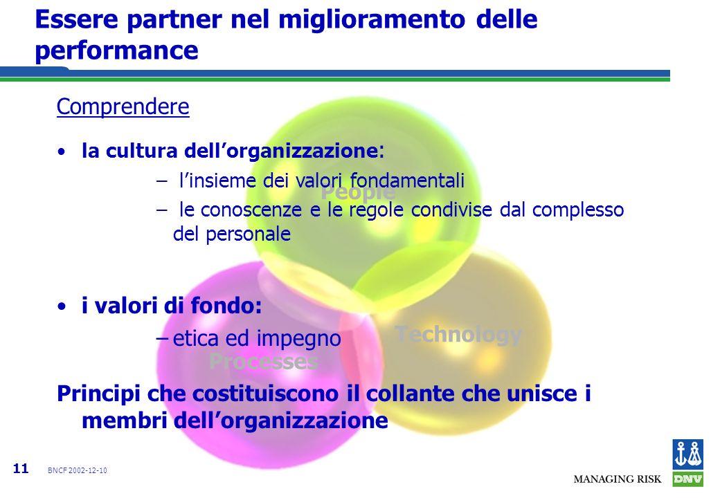 11 BNCF 2002-12-10 Technology Processes People Essere partner nel miglioramento delle performance Comprendere la cultura dellorganizzazione : – linsie