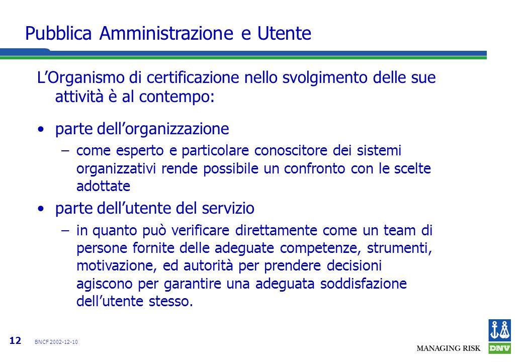12 BNCF 2002-12-10 LOrganismo di certificazione nello svolgimento delle sue attività è al contempo: parte dellorganizzazione –come esperto e particola