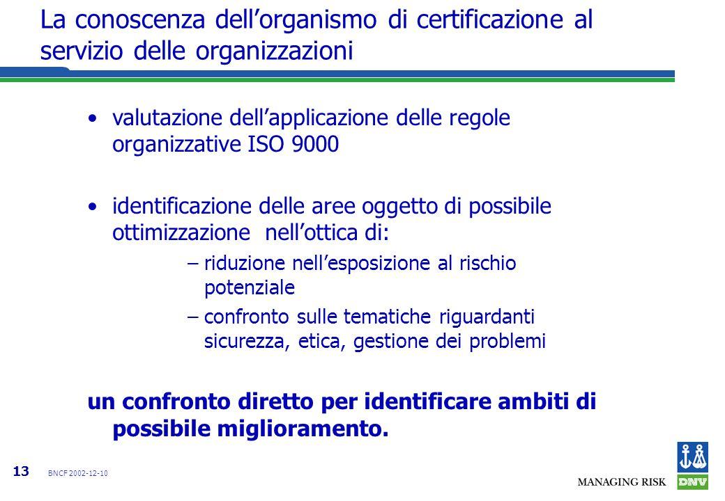13 BNCF 2002-12-10 valutazione dellapplicazione delle regole organizzative ISO 9000 identificazione delle aree oggetto di possibile ottimizzazione nel