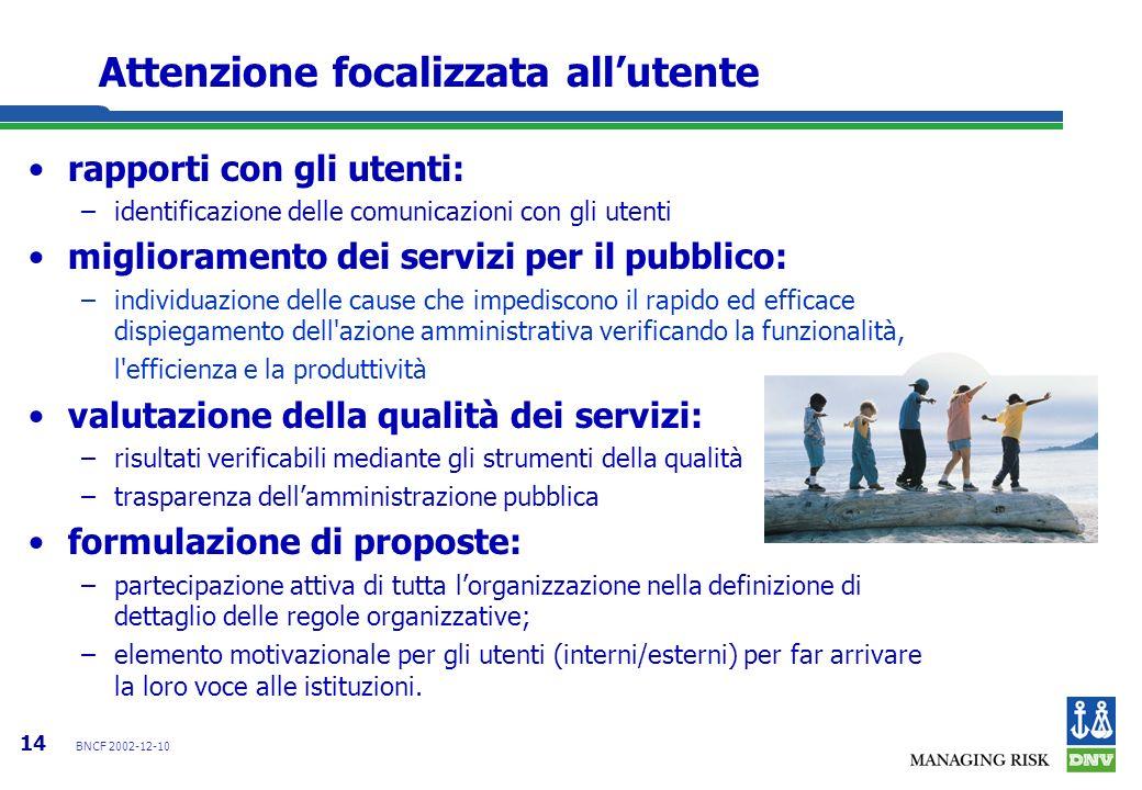 14 BNCF 2002-12-10 Attenzione focalizzata allutente rapporti con gli utenti: –identificazione delle comunicazioni con gli utenti miglioramento dei ser