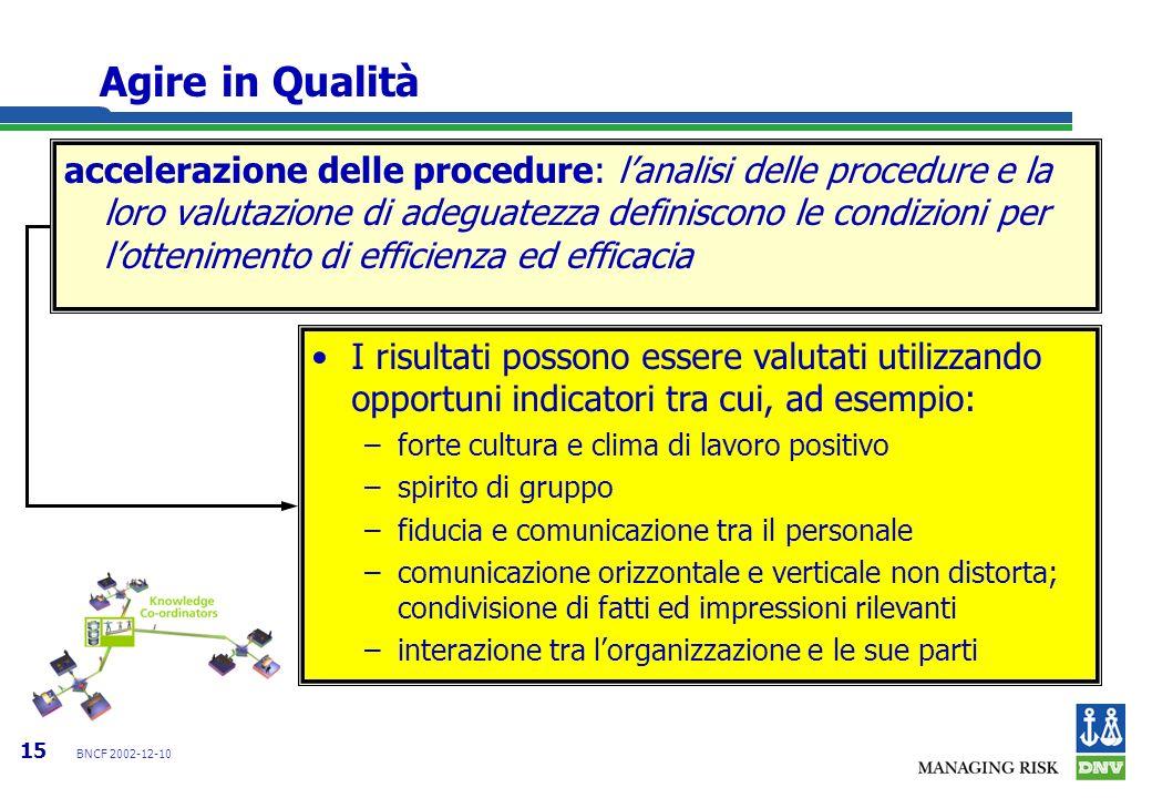 15 BNCF 2002-12-10 Agire in Qualità accelerazione delle procedure: lanalisi delle procedure e la loro valutazione di adeguatezza definiscono le condiz