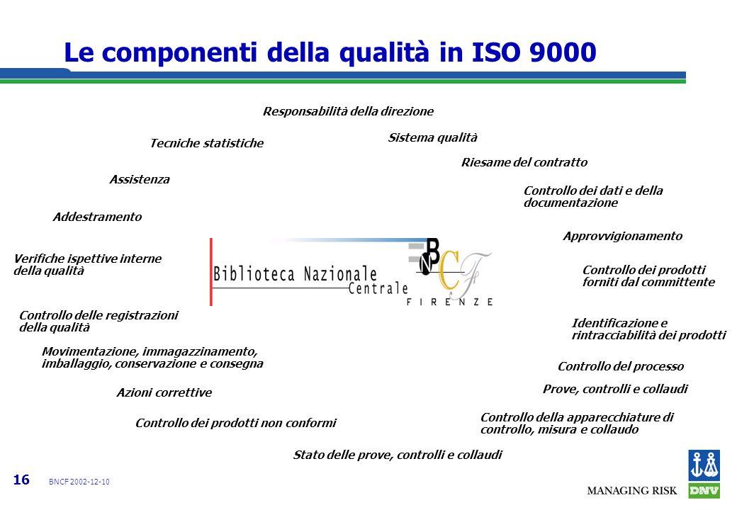 16 BNCF 2002-12-10 Responsabilità della direzione Sistema qualità Riesame del contratto Controllo dei dati e della documentazione Approvvigionamento C