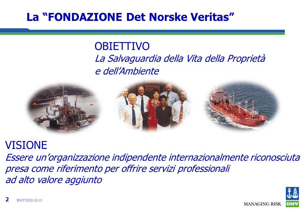 2 BNCF 2002-12-10 La FONDAZIONE Det Norske Veritas OBIETTIVO La Salvaguardia della Vita della Proprietà e dellAmbiente VISIONE Essere unorganizzazione