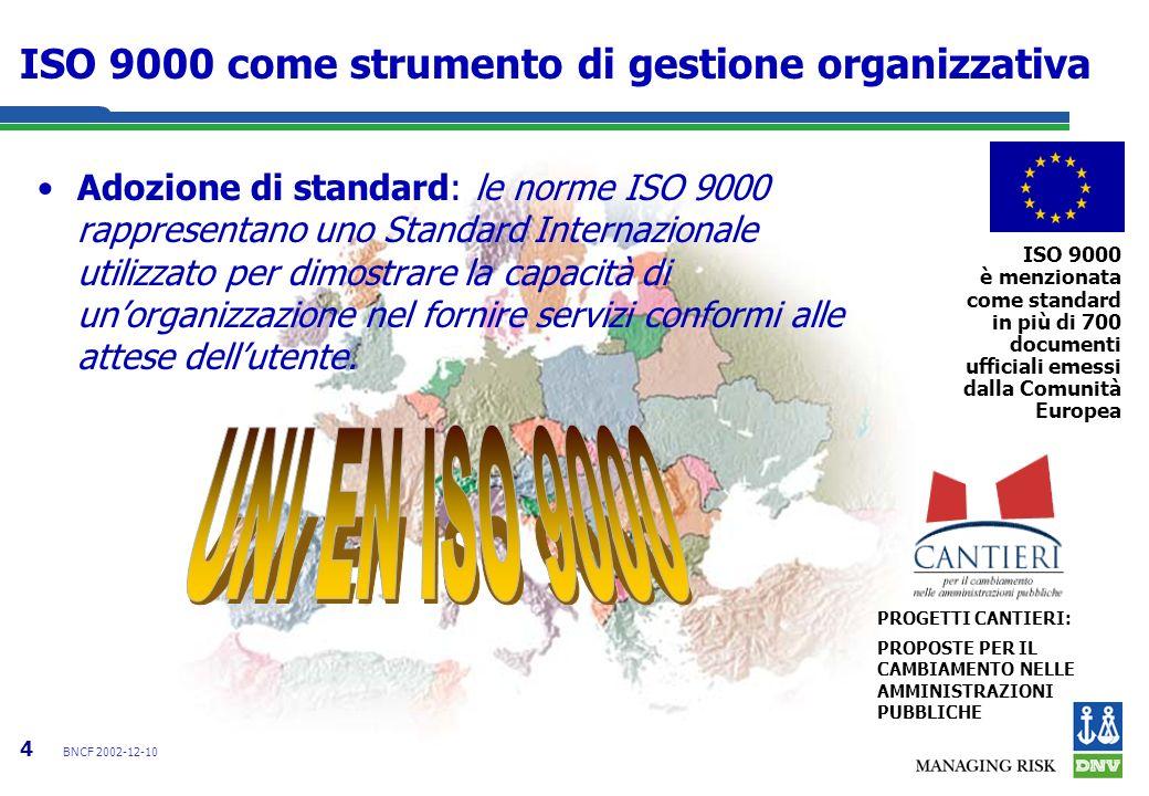 4 BNCF 2002-12-10 ISO 9000 come strumento di gestione organizzativa Adozione di standard: le norme ISO 9000 rappresentano uno Standard Internazionale utilizzato per dimostrare la capacità di unorganizzazione nel fornire servizi conformi alle attese dellutente.