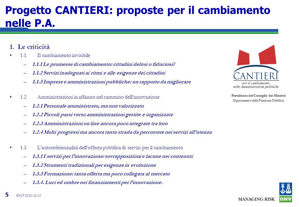 5 BNCF 2002-12-10 Progetto CANTIERI: proposte per il cambiamento nelle P.A. 1. Le criticità 1.1Il cambiamento invisibile –1.1.1 Le promesse di cambiam