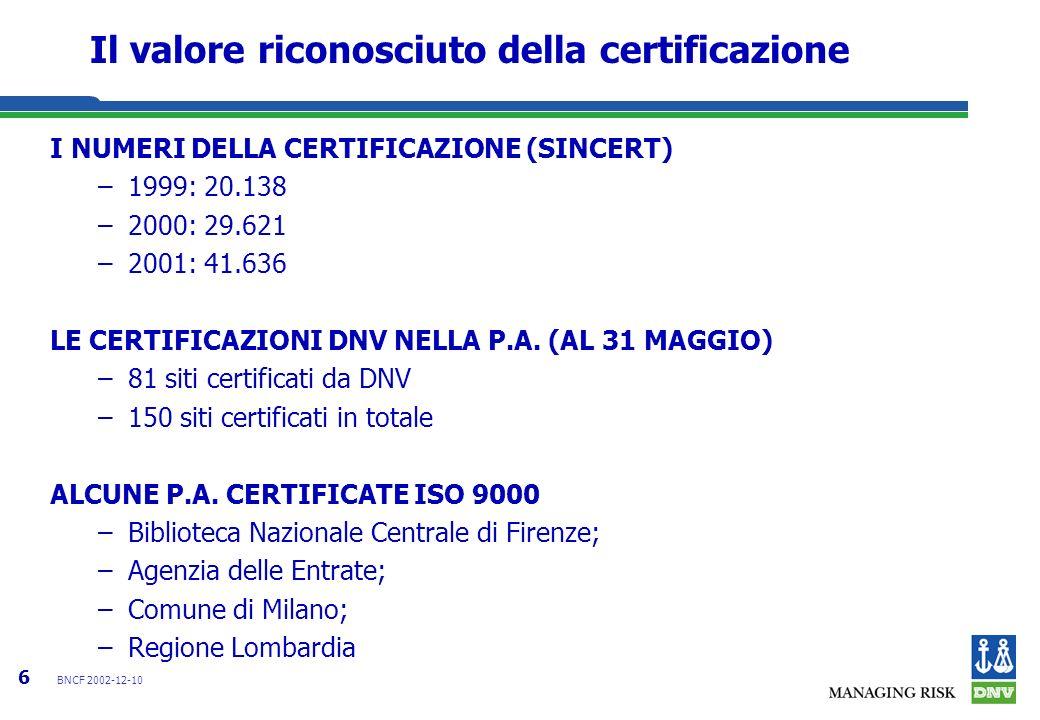 6 BNCF 2002-12-10 Il valore riconosciuto della certificazione I NUMERI DELLA CERTIFICAZIONE (SINCERT) –1999: 20.138 –2000: 29.621 –2001: 41.636 LE CERTIFICAZIONI DNV NELLA P.A.