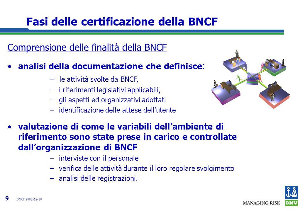 9 BNCF 2002-12-10 Comprensione delle finalità della BNCF analisi della documentazione che definisce : – le attività svolte da BNCF, – i riferimenti le