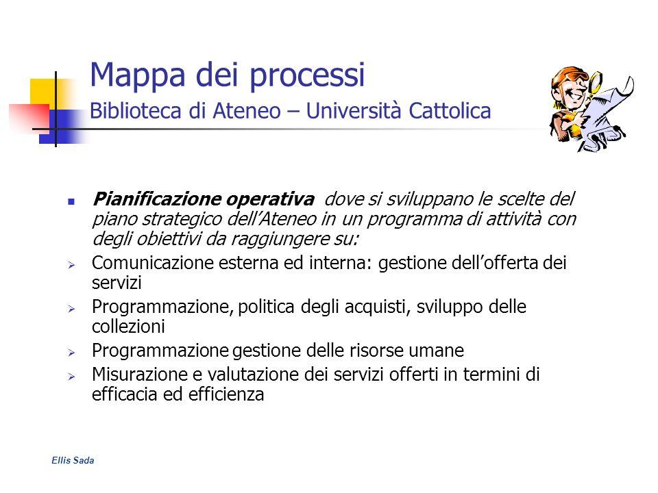 Mappa dei processi Biblioteca di Ateneo – Università Cattolica Pianificazione operativa dove si sviluppano le scelte del piano strategico dellAteneo i