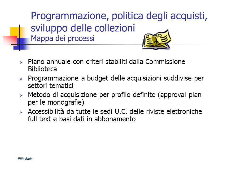 Programmazione, politica degli acquisti, sviluppo delle collezioni Mappa dei processi Piano annuale con criteri stabiliti dalla Commissione Biblioteca