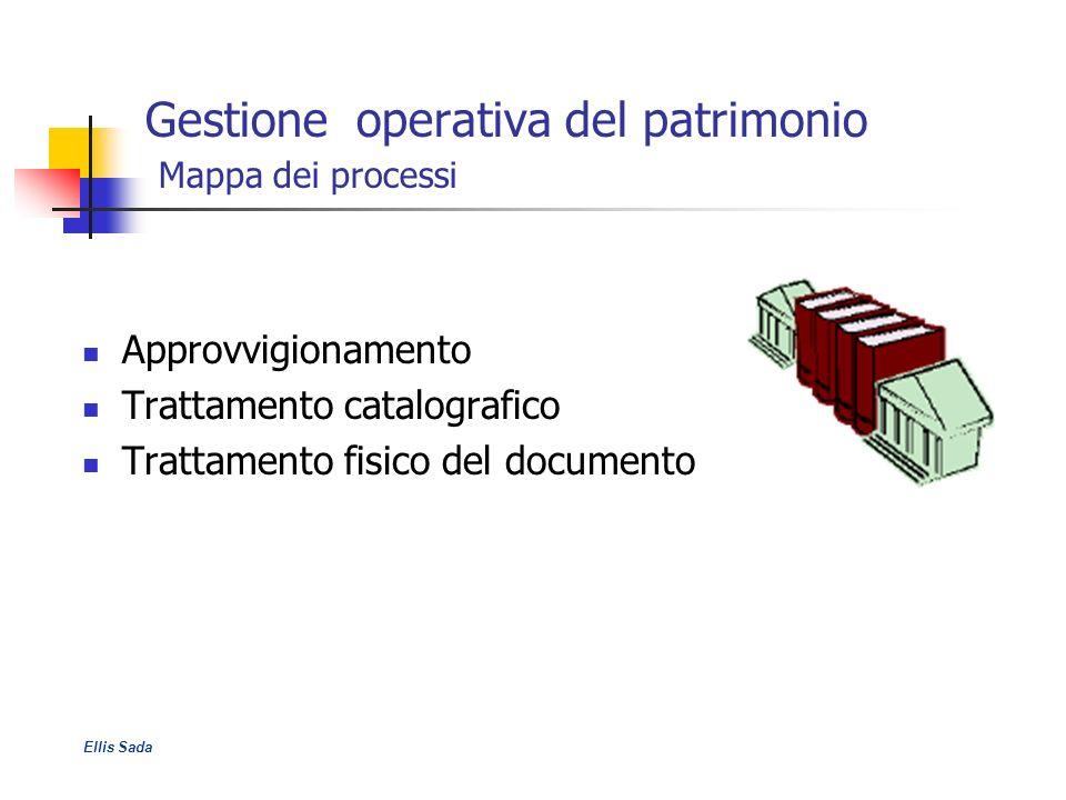 Gestione operativa del patrimonio Mappa dei processi Approvvigionamento Trattamento catalografico Trattamento fisico del documento Ellis Sada