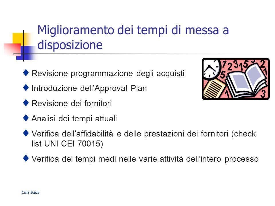 Revisione programmazione degli acquisti Introduzione dellApproval Plan Revisione dei fornitori Analisi dei tempi attuali Verifica dellaffidabilità e d