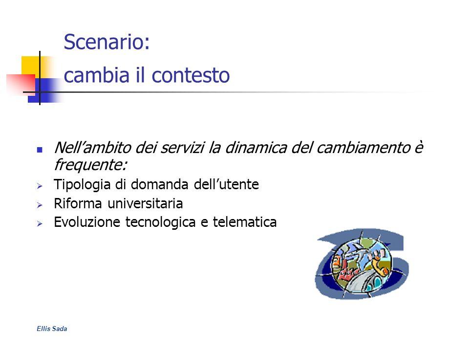 Scenario: cambia il contesto Nellambito dei servizi la dinamica del cambiamento è frequente: Tipologia di domanda dellutente Riforma universitaria Evo