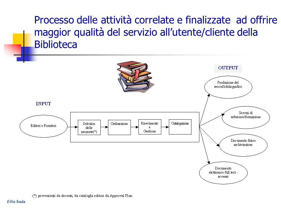 Processo delle attività correlate e finalizzate ad offrire maggior qualità del servizio allutente/cliente della Biblioteca Ellis Sada